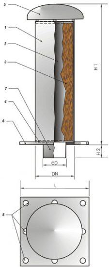 Bioteg Ventilation Shaft Biofilter - Series EKBF