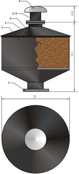 Force Main Biofilter - Series DEBF