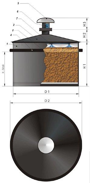 Drop-in Biofilter - Series EBF